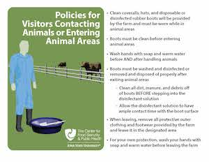 Policies for visitors contacting animals